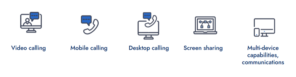 All in one solution, video calling, mobile calling, desktop calling, screen sharing and multi-device capabilities, communications icons